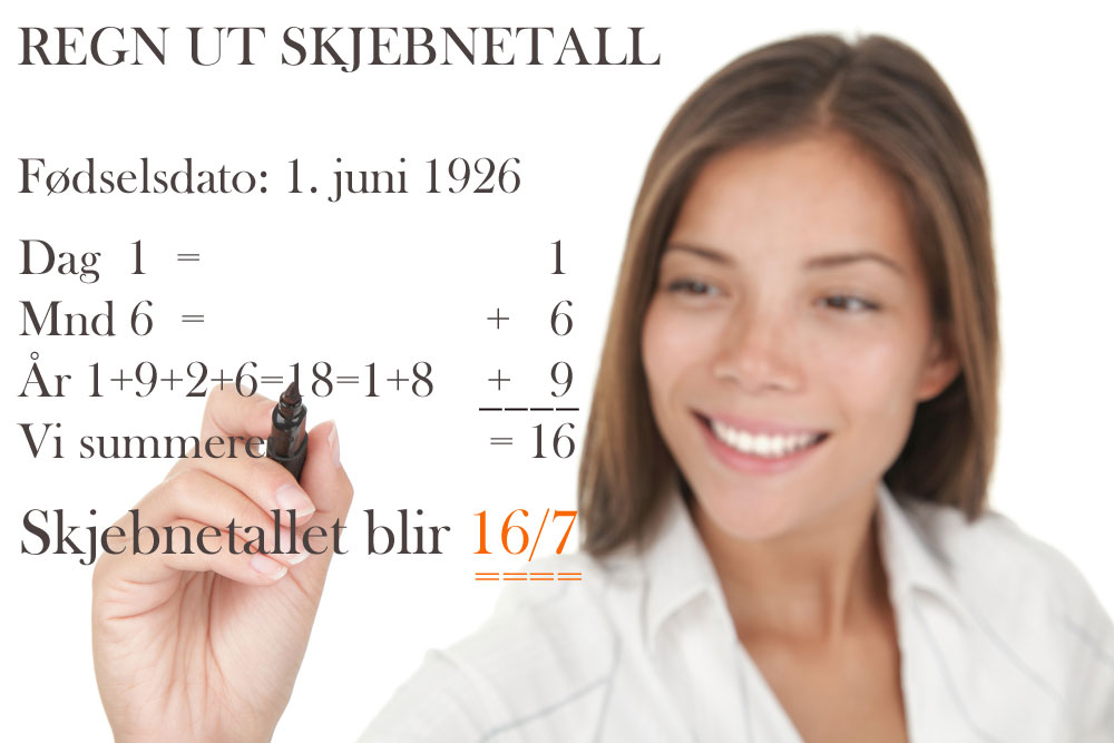 Beregningsmetoden anbefalt av Pythagoras.