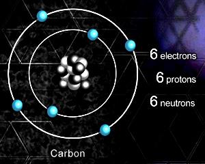 Karbonatomet