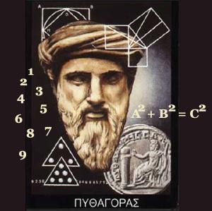 Pythagoras, Numerologiens far