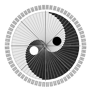 I-Ching diagrammet avslører solens reise og endringen i lysforhold gjennom et år.