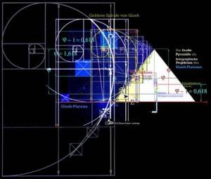 Det gylne snitt, PI og Fibonaccirekken finner vi også kodet inn i den store Kheops-pyramiden.