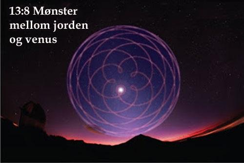 Her er det geometriske mønsteret som dannes av forholdet mellom venus og jordens reise over stjernehimmelen.