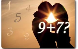 kompabilitet-numerologi
