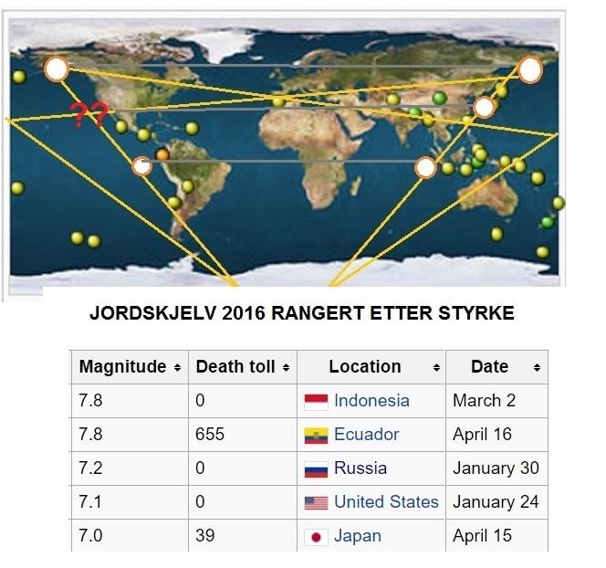 jordskjelvapril11